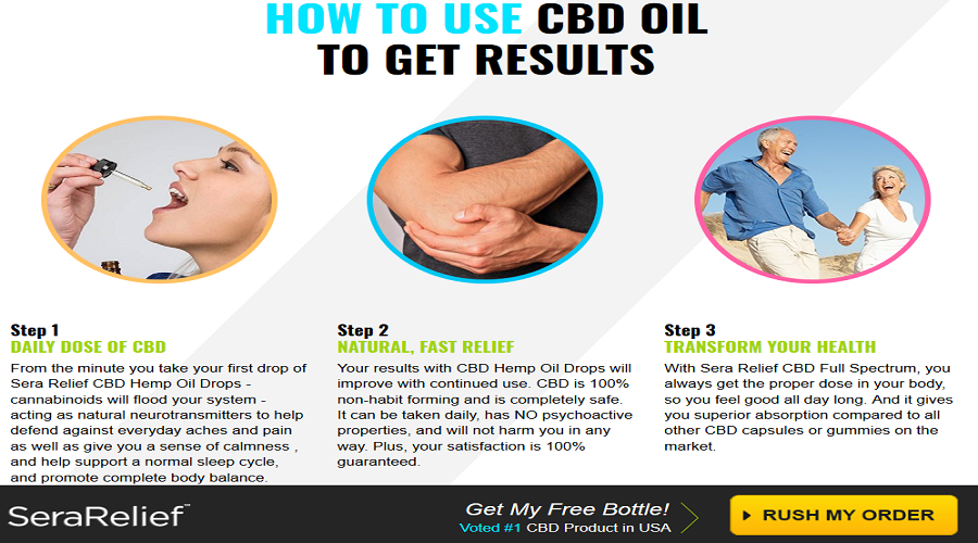 How-To-Use-Sera-Relief-CBD