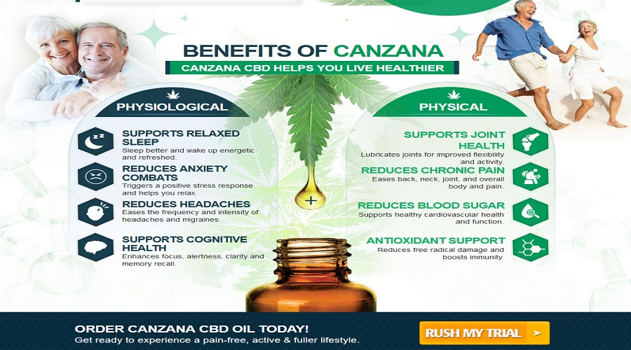 Benefits-Of-Canzana-CBD-Oil
