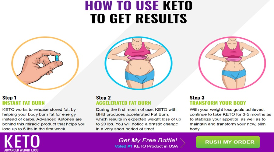 Keto-Slim-MD-How-To-Use