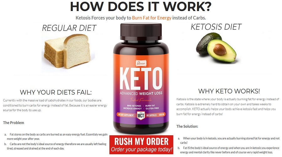 Revive-Keto-Working